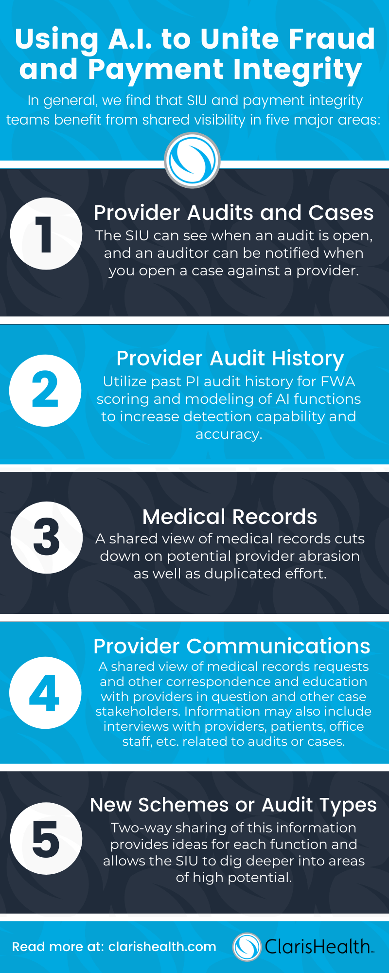 Fraud payment integrity